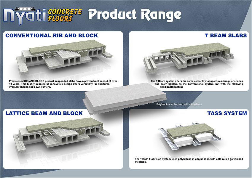 Nyati-Pamphlet-Product-Range