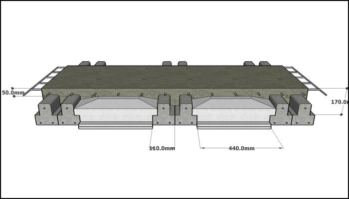 170 mm Double Rib tb Polyblocks